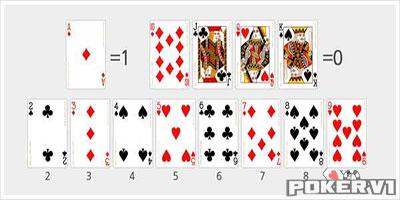 nilai kartu sakong